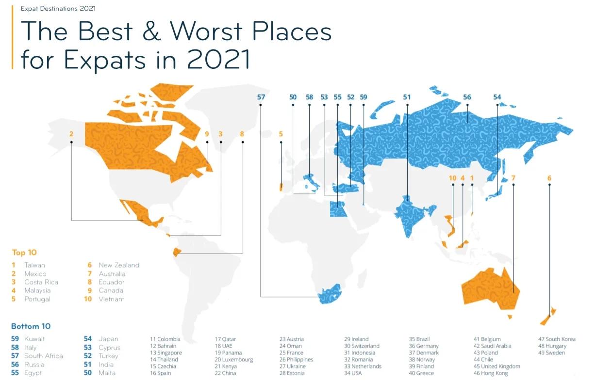 internations_expat_index_2021.jpg