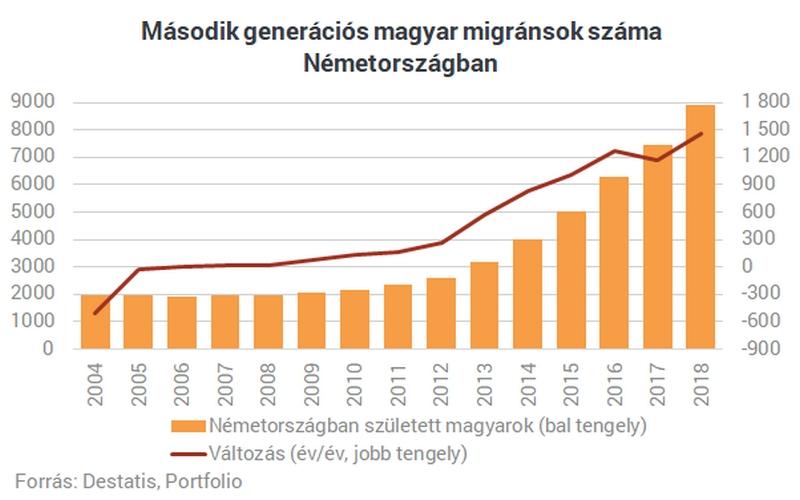masodik_generacio.jpg