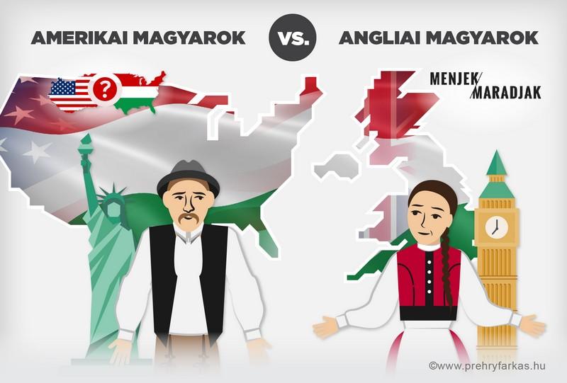 Európai vs amerikai társkereső