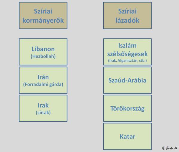 Környező-országok-blog.jpg