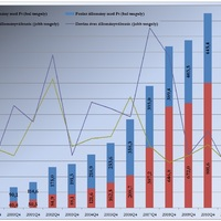 Önkormányzati adósságátvállalás – tényleg nullszaldó?