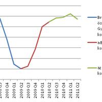 Gyorsdiagnózis a hazai adópolitikáról