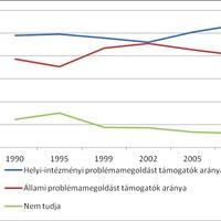Az oktatáspolitikai Stockholm-szindróma
