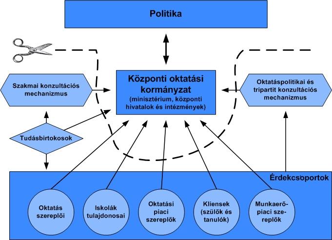2 megszállt oktatáspolitikai tér (2).jpg