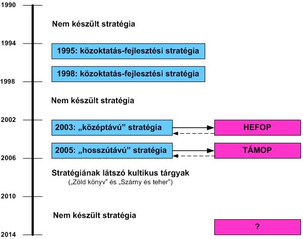 3 közoktatásban zajló tervezés (2).jpg