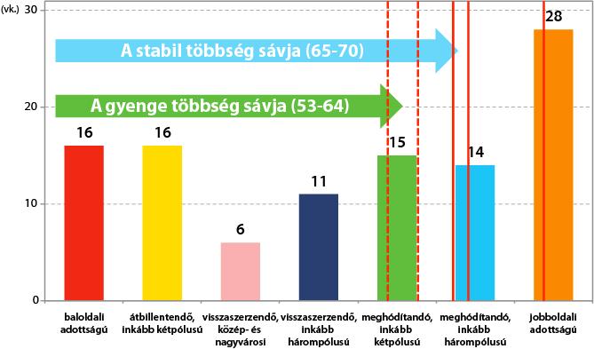 o¨sszefoglalo_grafikon_web.png