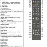 ORION: 19LBT981, TV19LBT981, 26LBT981, TV26LBT981 távirányító