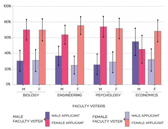 stem-hiring-study-1-1024x788.jpg