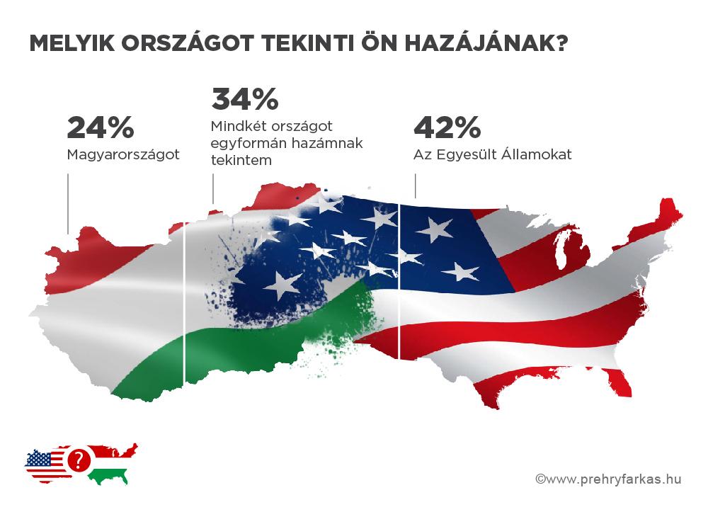 magyar-amerikai_2_kicsi.jpg
