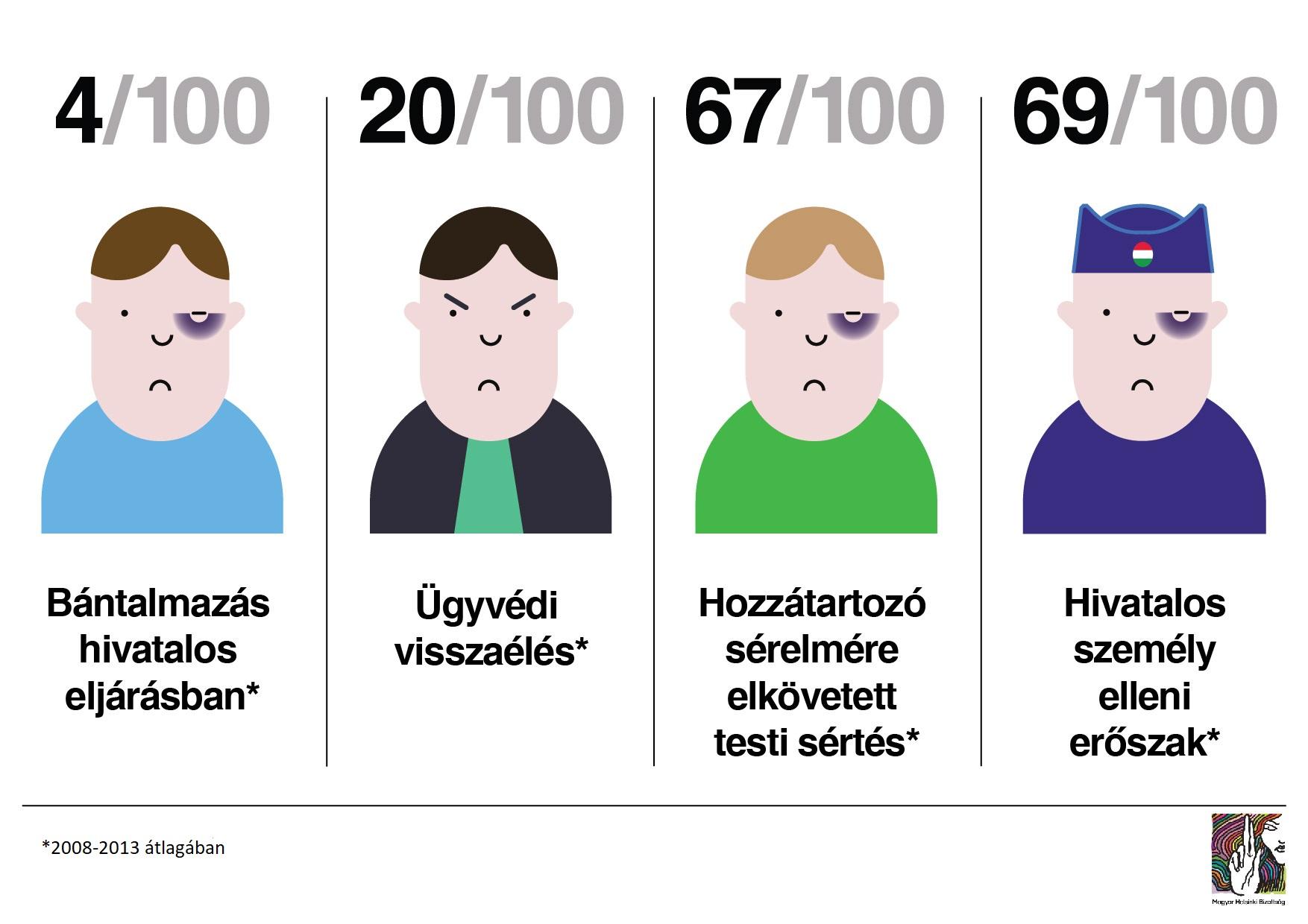 helsinki_bizottsag_2008-2013.jpg