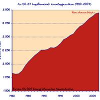 Meglepő grafikonok