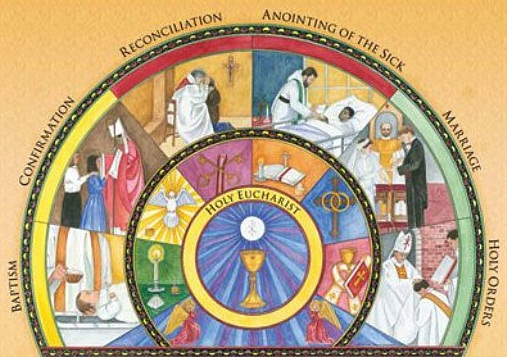 sacraments2.jpg