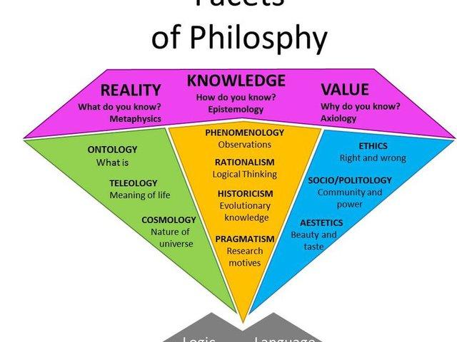 Alapjövedelem és axiológiai tudás