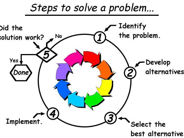 Az iskola memorizálásra tanít és nem készít fel a problémák megoldására