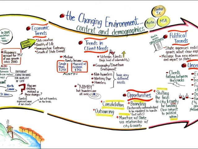 Változás menedzsment az alkalmazottakkal együtt