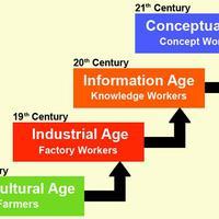 Tudáskombináló szervezeti hálózatok 1. rész