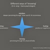 Vezetői intuíció. Hogyan értjük meg egymást? 8.