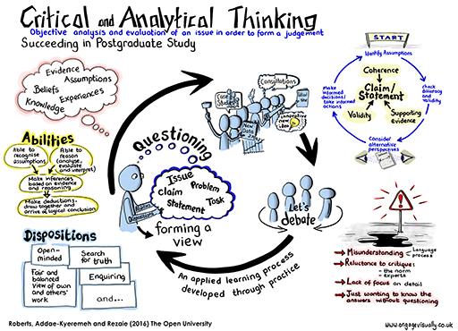 analytic_thinking.jpg