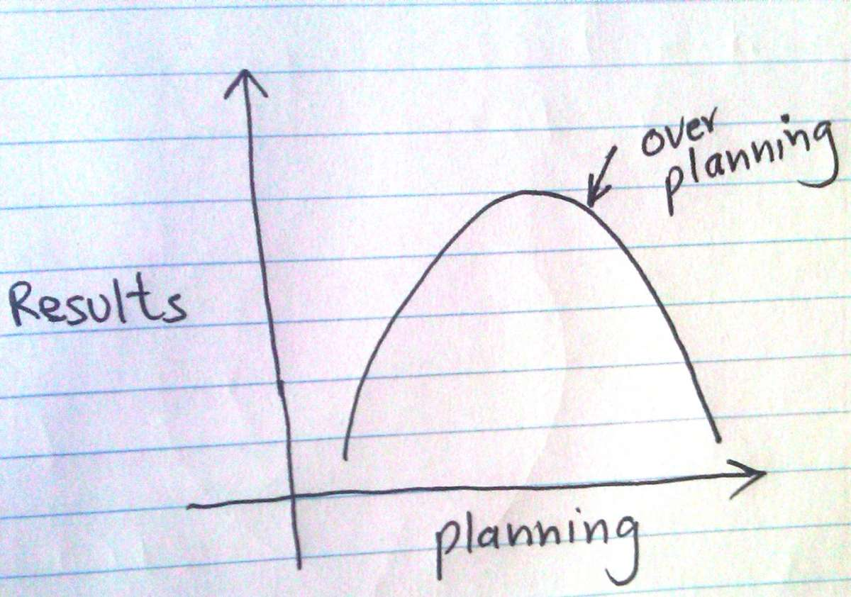 over-planning.jpg