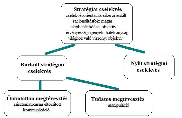 stratégiai cselekvések.jpg