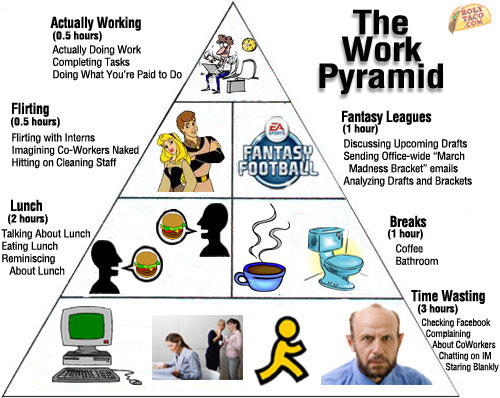 the-work-pyramid.jpg