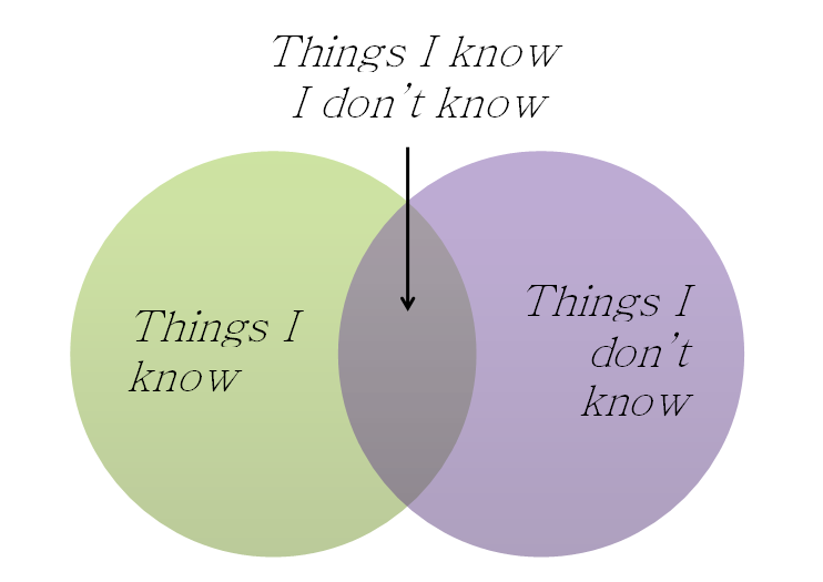 things-i-know.png
