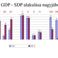 Új gazdasági mutatót vezetnek be