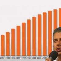 AGB helyett Philip alapú mérés a Magyar Televízióban