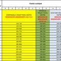 Béremelés 2013 a pedagógus bérek emelkednek : pedagógus béremelés 2013