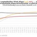 árfolyamgát 2013-2014 - a devizahitelesek egy része bukik, igyis ugyis...