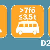 Autópálya matrica ára 2015, megyei matrica, autópálya díjak-árak - díjtáblázat 2015