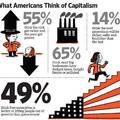Kapitalizmus igen, haveri kapitalizmus nem