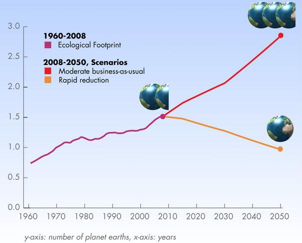 Number_of_Planet_Scenarios_2008-605.jpg