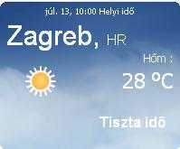 Horvátország napi időjárása
