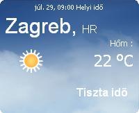 horvátország napi aktuális időjárás előrejelzés