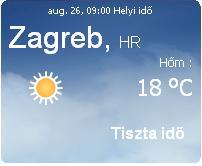 Adriai tenger hőmérséklet előrejelzés