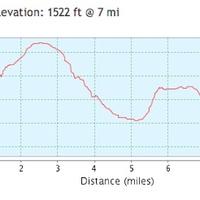 Domb és domber - Nyúlcipőbolt Gerecse Trail