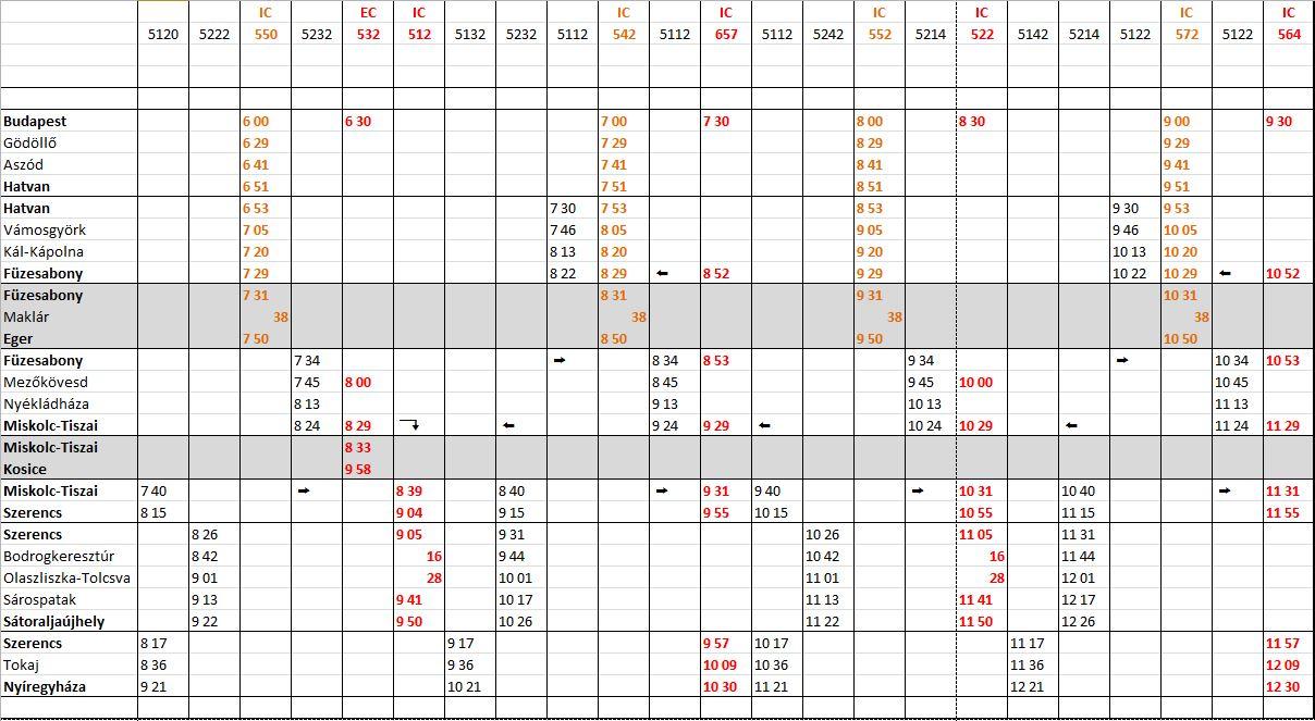 eger autóbusz állomás térkép Menetrendjobbítás – Eger, Miskolc és még azon is túl   Hova megy  eger autóbusz állomás térkép