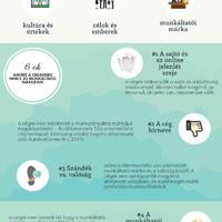 6 ok, amiért a cégeknek nincs jó munkáltatói márkájuk