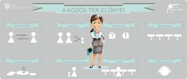 hrdoktorblog-open-office-elonyei_1.jpg