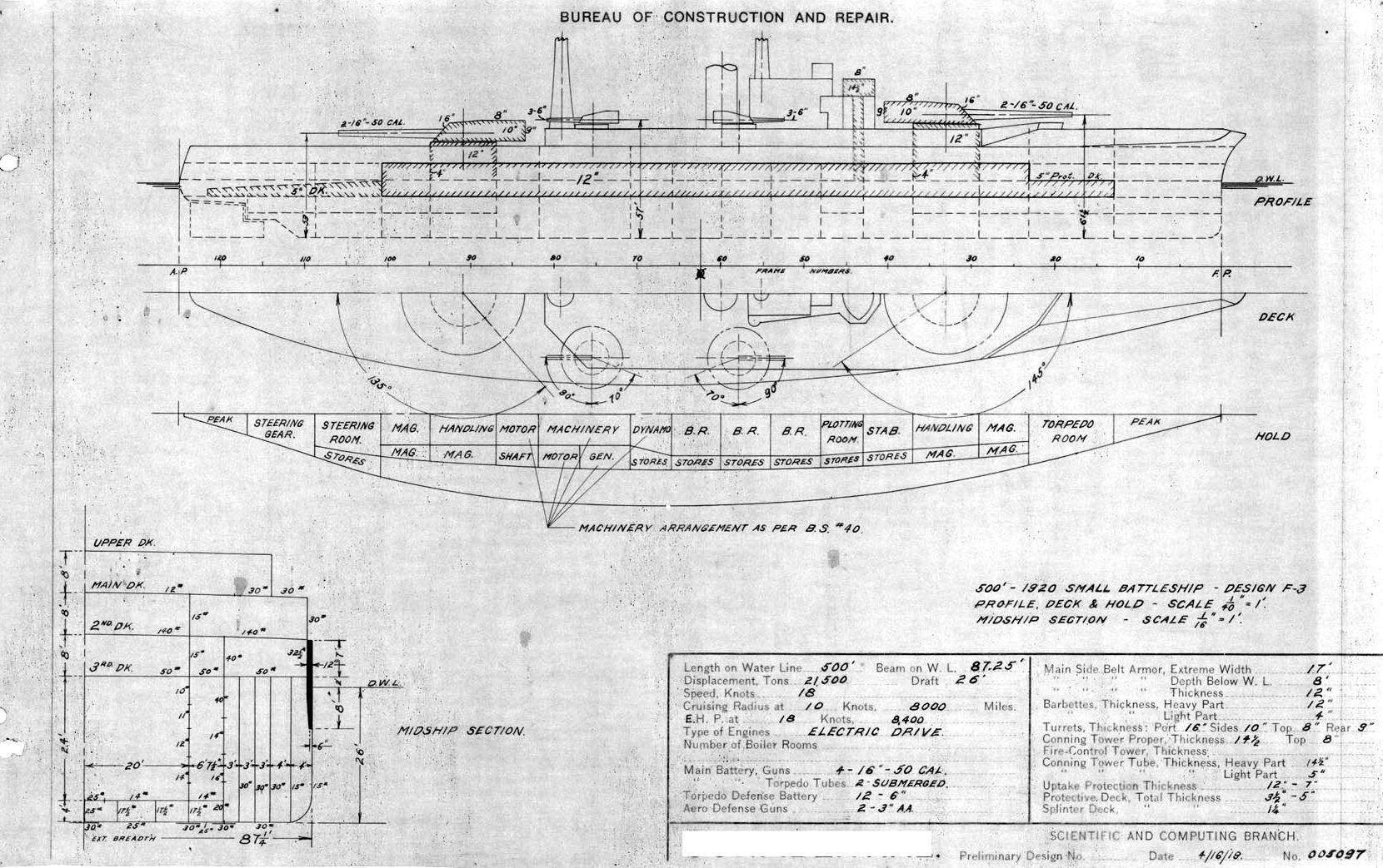 A 406 mm-es ágyúkkal felszerelt kis csatahajó egyik vázlatterve.