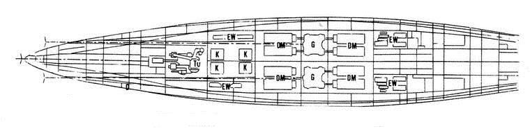 Az O osztály gépészeti elrendezése. DM jelzéssel a dízelmotorok, közöttük a G jelzésű tengelykapcsolók, K jelzéssel a kazánok, míg a Tu a gőzturbina, az EW jelzés pedig a generátoroké.