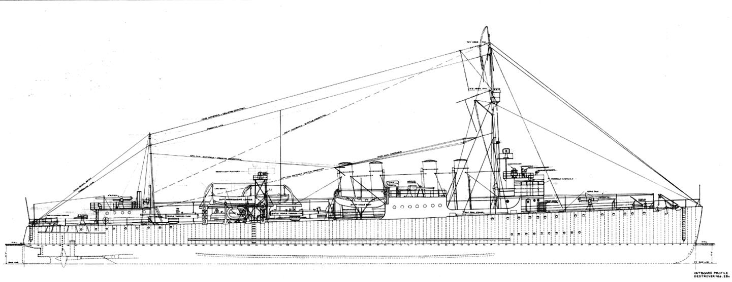 Egy Clemson osztályú romboló oldalnézeti rajza.