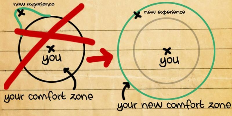 comfort_zone_1.jpg