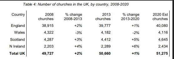churchnumbers.PNG