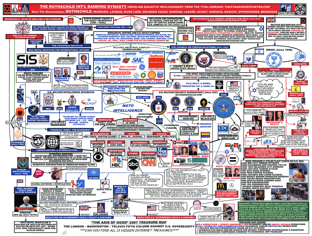 conspiracy_chart.png