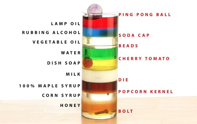 make-amazing-9-layer-density-tower-from-things-found-your-kitchen.w654.jpg