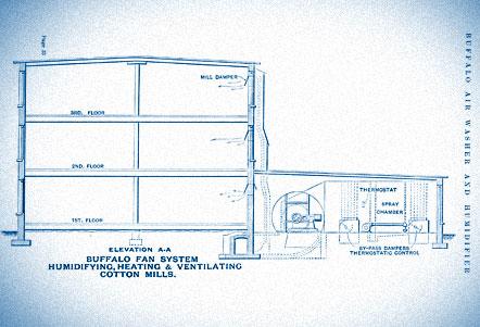 History-1903-1914-thefirstcentralsystem-lg-032812.jpg