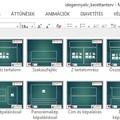 PowerPoint: Elrendezések