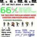 Sokaknál már csak a port fogja a Wii és a Guitar Hero